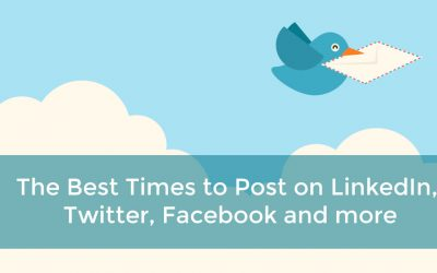 The Best Times to Post on LinkedIn, Twitter, Facebook and more