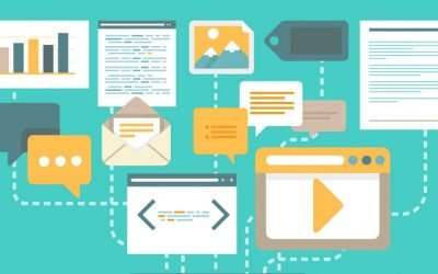 How Conversion Rate Optimisation Boosts Marketing ROI